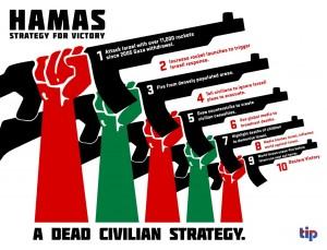 Hamas-PR-Strategy-1024x783